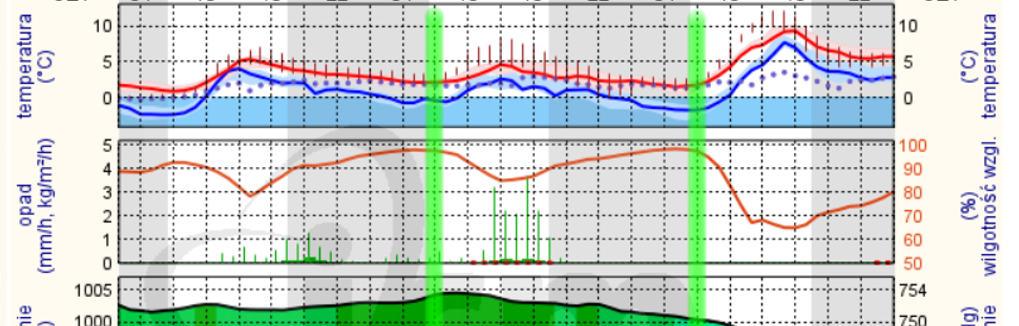 badanie-rozdzielnic-elektrycznych-kamera-termowizyjna-andrychow