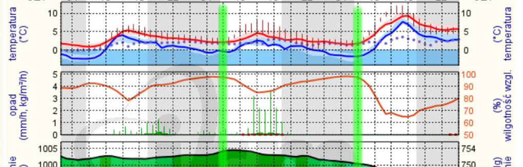 termowizja-wyciek-wody-andrychow