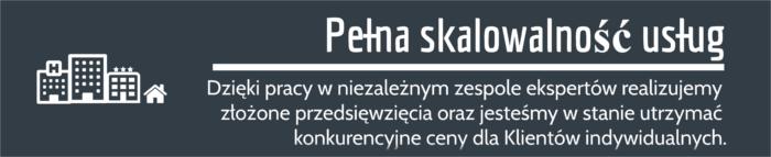 operaty wodnoprawne Zembrzyce