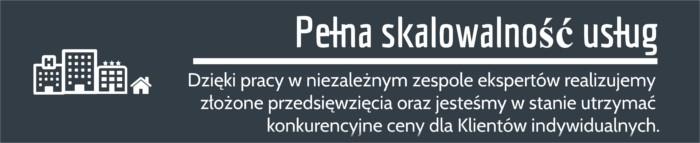 Pozwolenie na pomost Sucha Beskidzka